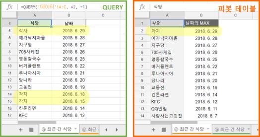query_pivot02